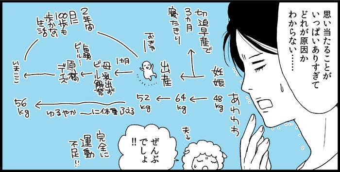 東京ナイロンガールズ「セクシー三十路ダイエット」イラスト