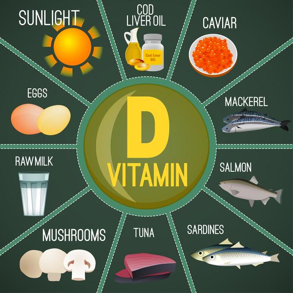 ビタミンDが含まれる食品群